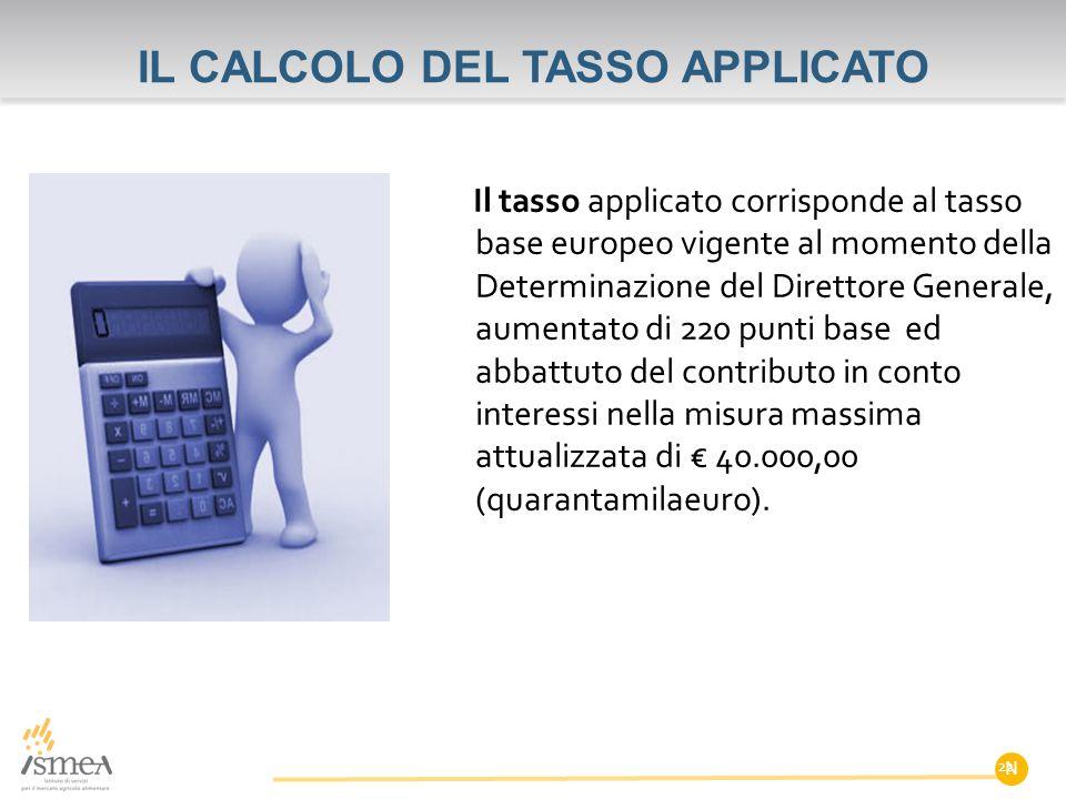 IL CALCOLO DEL TASSO APPLICATO