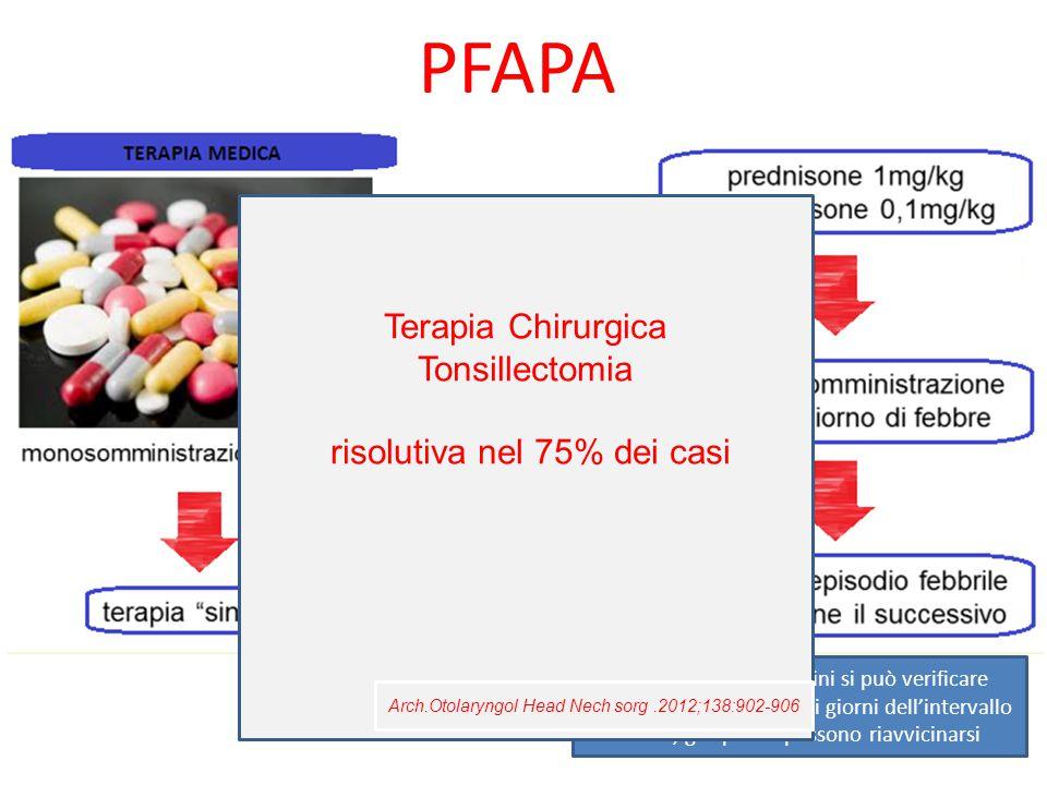 PFAPA Terapia Chirurgica Tonsillectomia risolutiva nel 75% dei casi