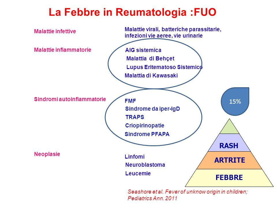 La Febbre in Reumatologia :FUO