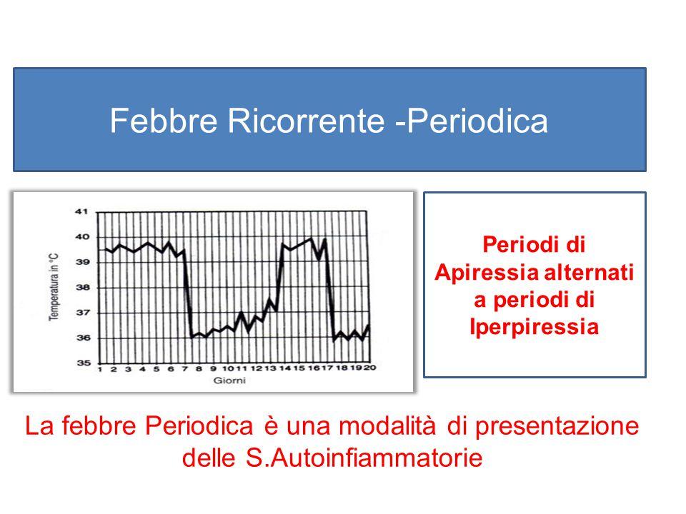 Periodi di Apiressia alternati a periodi di Iperpiressia