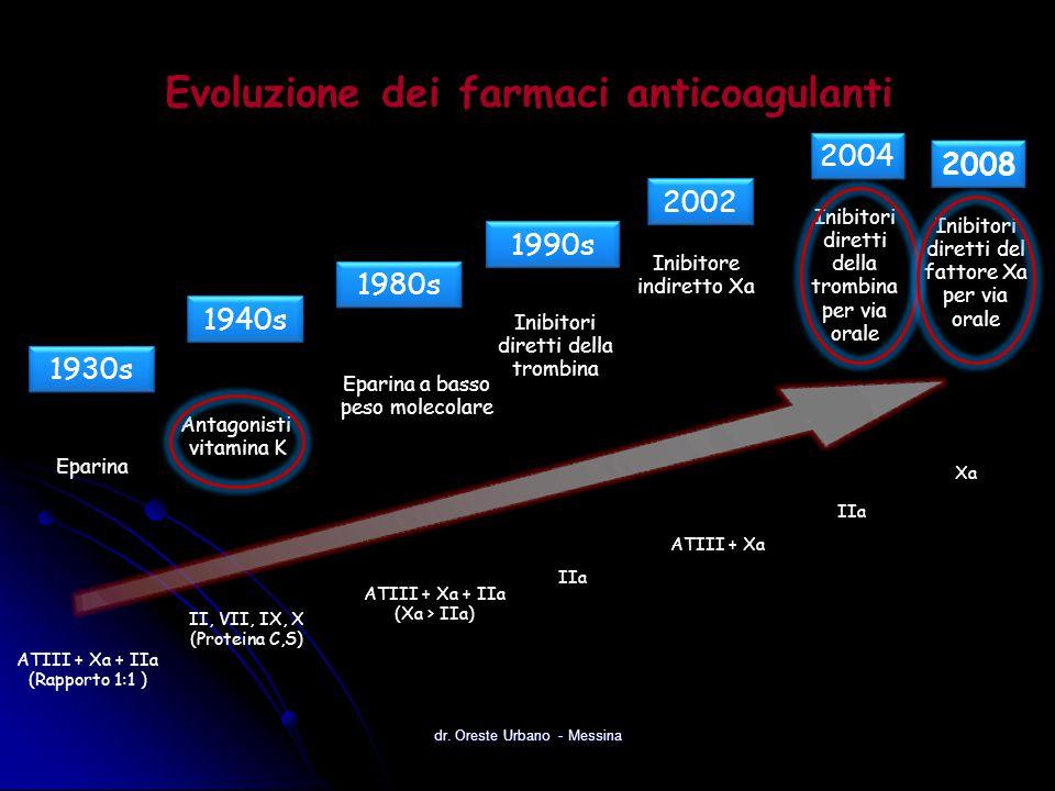 Evoluzione dei farmaci anticoagulanti