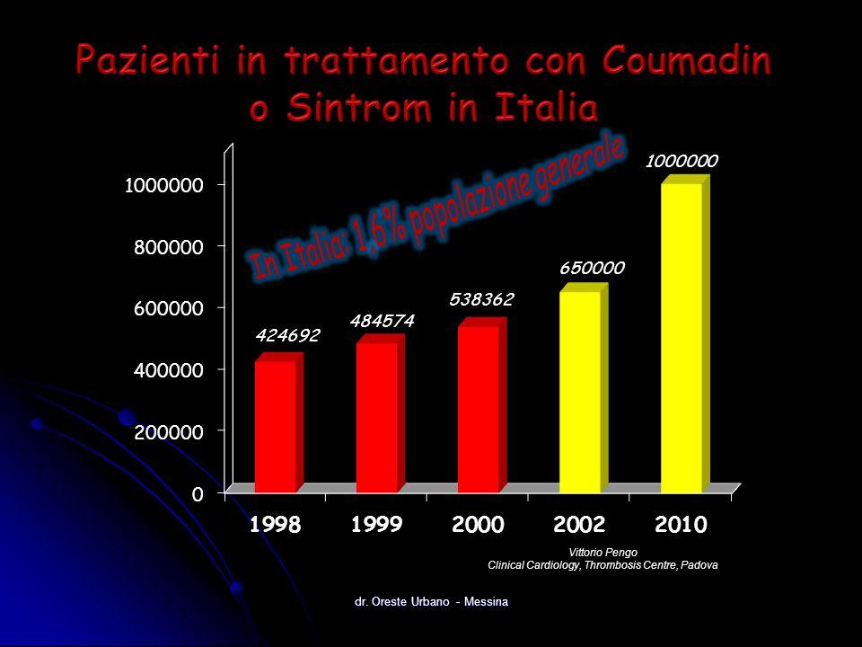 Pazienti in trattamento con Coumadin o Sintrom in Italia