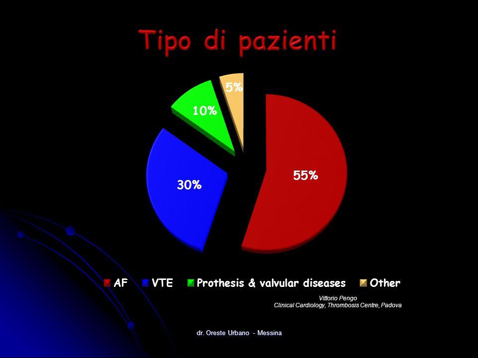 Tipo di pazienti dr. Oreste Urbano - Messina Vittorio Pengo