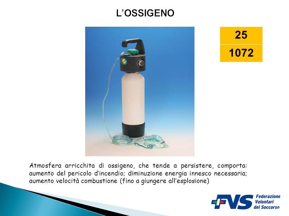 L'OSSIGENO 25. 1072.