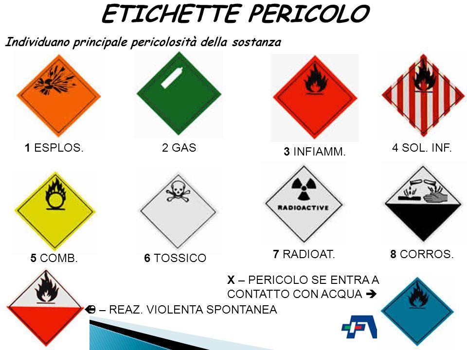 ETICHETTE PERICOLO Individuano principale pericolosità della sostanza