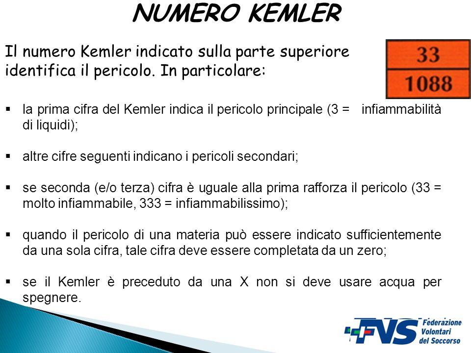 NUMERO KEMLER Il numero Kemler indicato sulla parte superiore identifica il pericolo. In particolare: