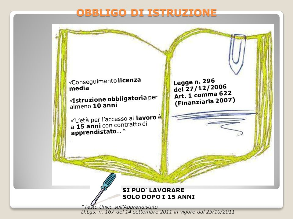 OBBLIGO DI ISTRUZIONE Conseguimento licenza media Legge n. 296