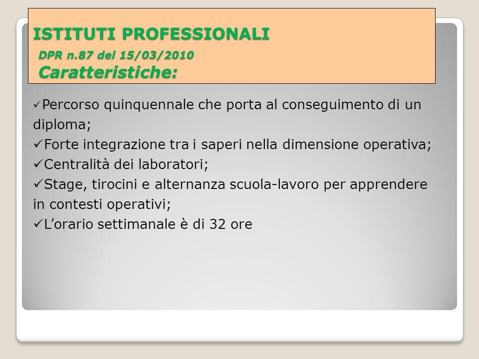 ISTITUTI PROFESSIONALI DPR n.87 del 15/03/2010 Caratteristiche: