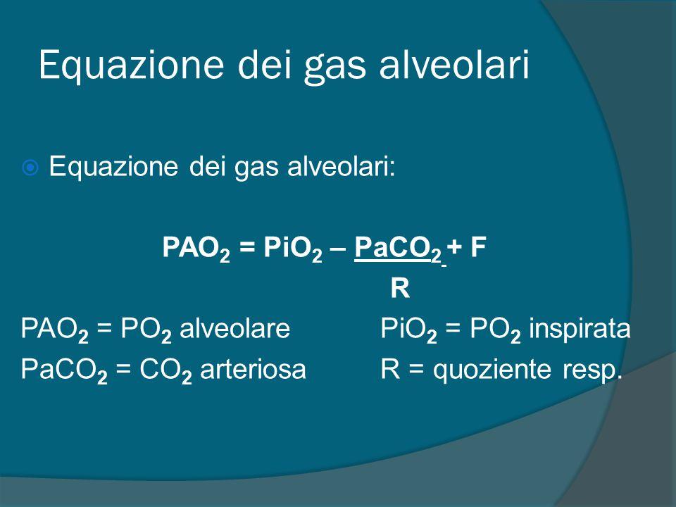 Equazione dei gas alveolari