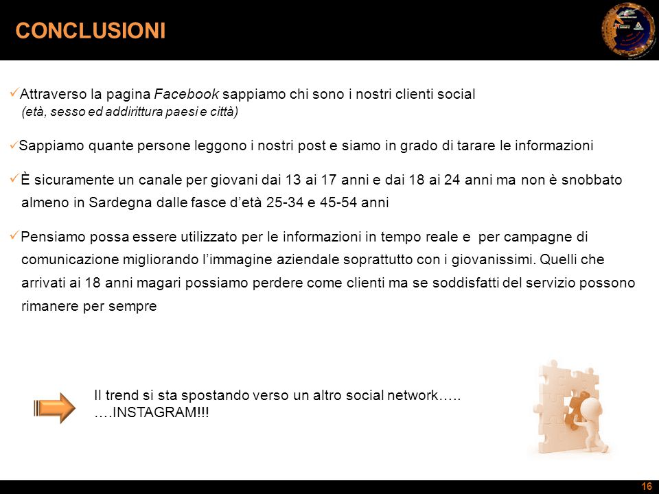 CONCLUSIONI Attraverso la pagina Facebook sappiamo chi sono i nostri clienti social. (età, sesso ed addirittura paesi e città)