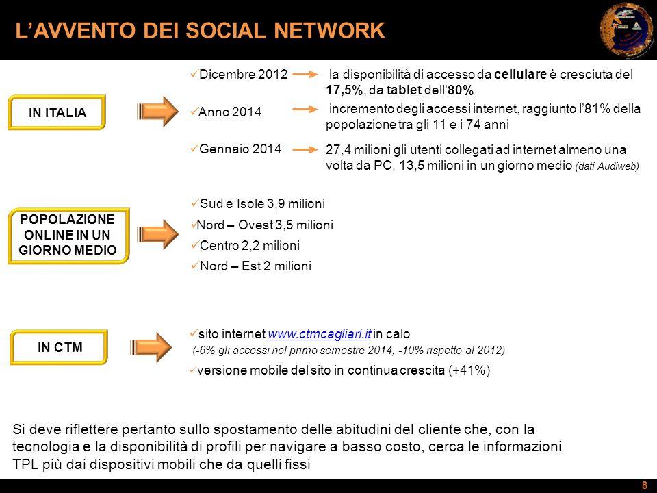 L'AVVENTO DEI SOCIAL NETWORK