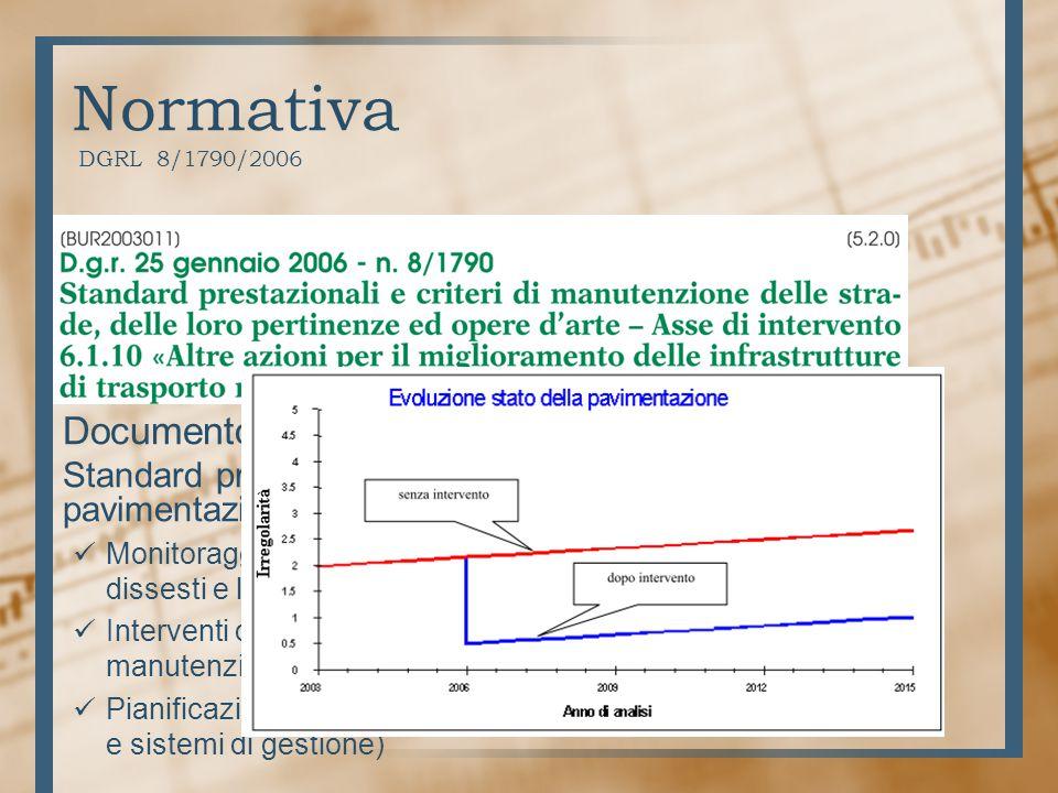 Normativa DGRL 8/1790/2006 Documento di indirizzo