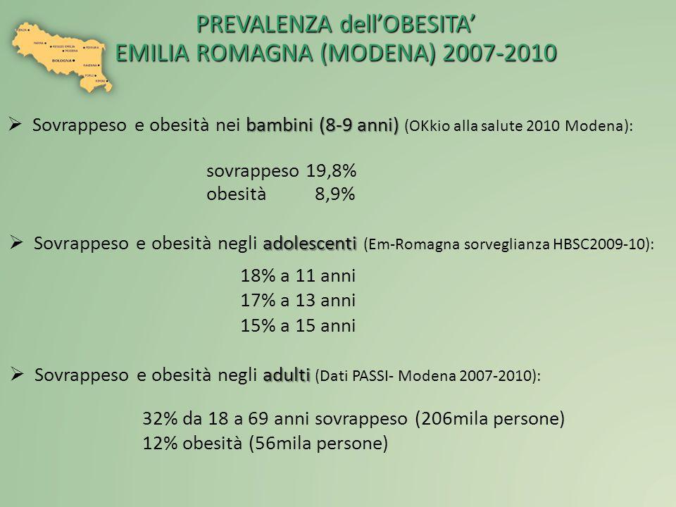 PREVALENZA dell'OBESITA' EMILIA ROMAGNA (MODENA) 2007-2010