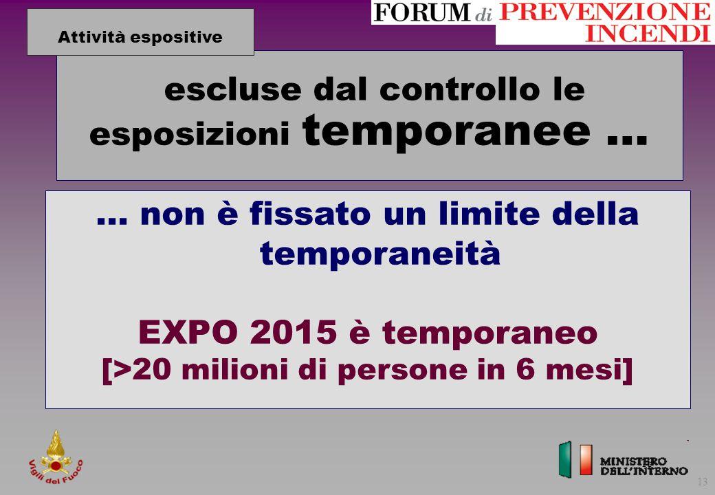 … non è fissato un limite della temporaneità EXPO 2015 è temporaneo