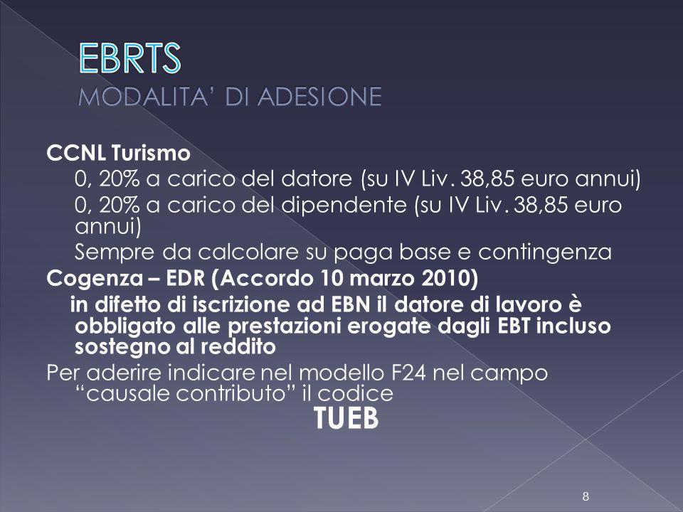 EBRTS MODALITA' DI ADESIONE