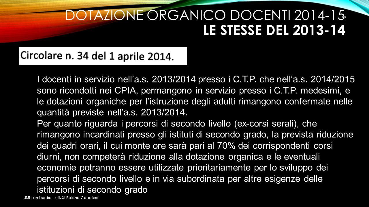 DOTAZIONE ORGANICO DOCENTI 2014-15 LE STESSE DEL 2013-14