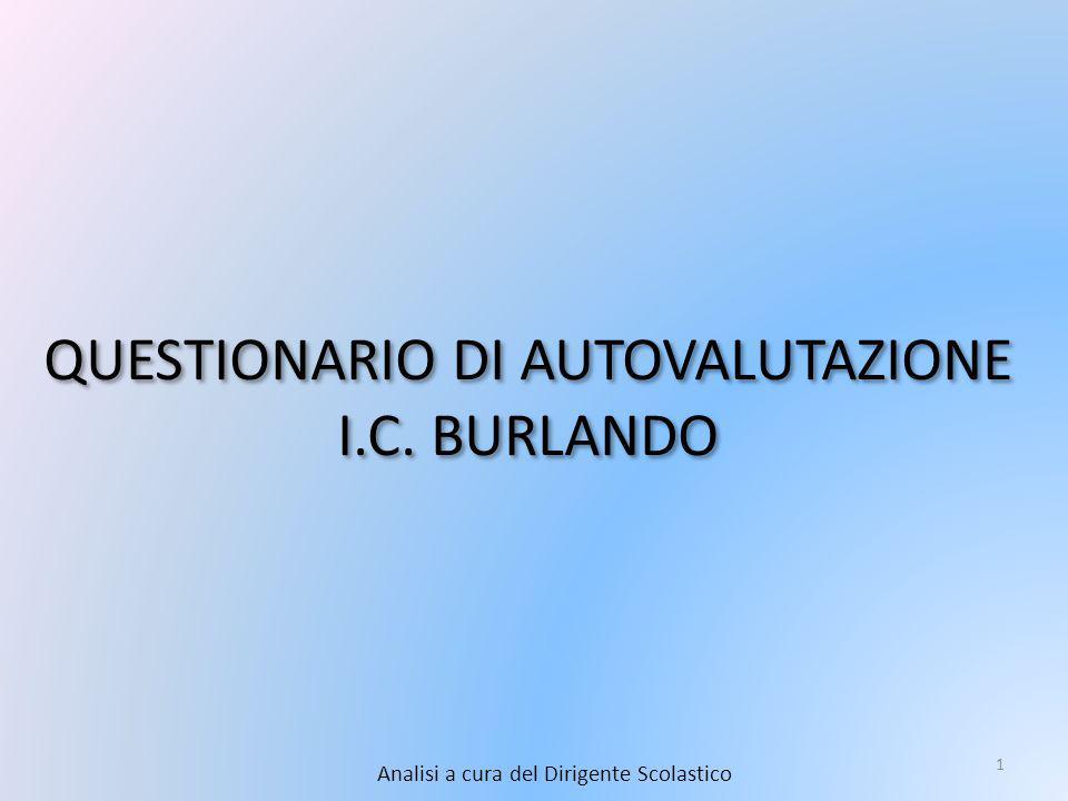 QUESTIONARIO DI AUTOVALUTAZIONE I.C. BURLANDO