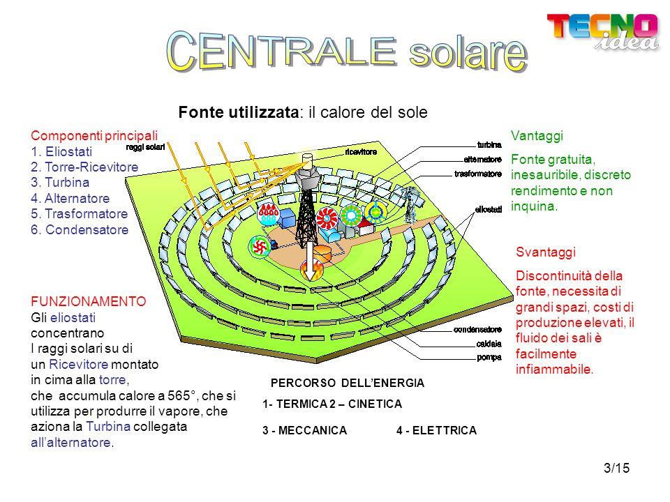 CENTRALE solare Fonte utilizzata: il calore del sole