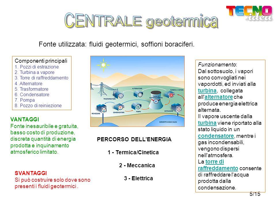 CENTRALE geotermica Fonte utilizzata: fluidi geotermici, soffioni boraciferi. Componenti principali.