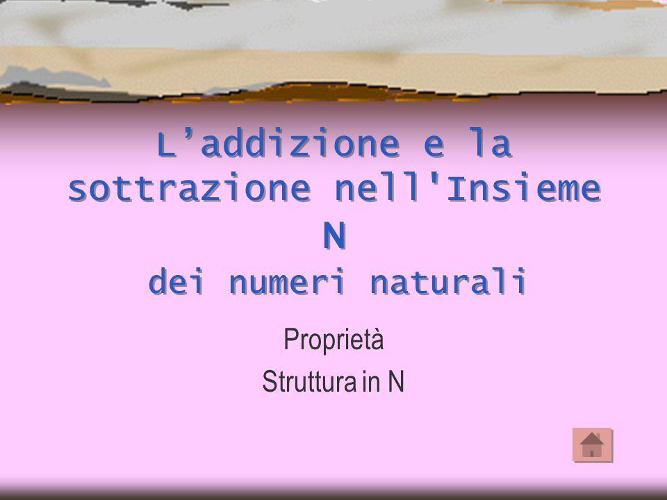 L'addizione e la sottrazione nell Insieme N dei numeri naturali