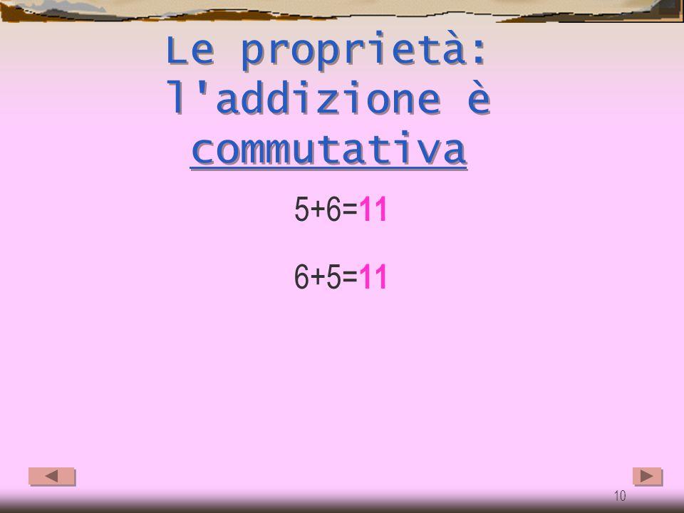 Le proprietà: l addizione è commutativa