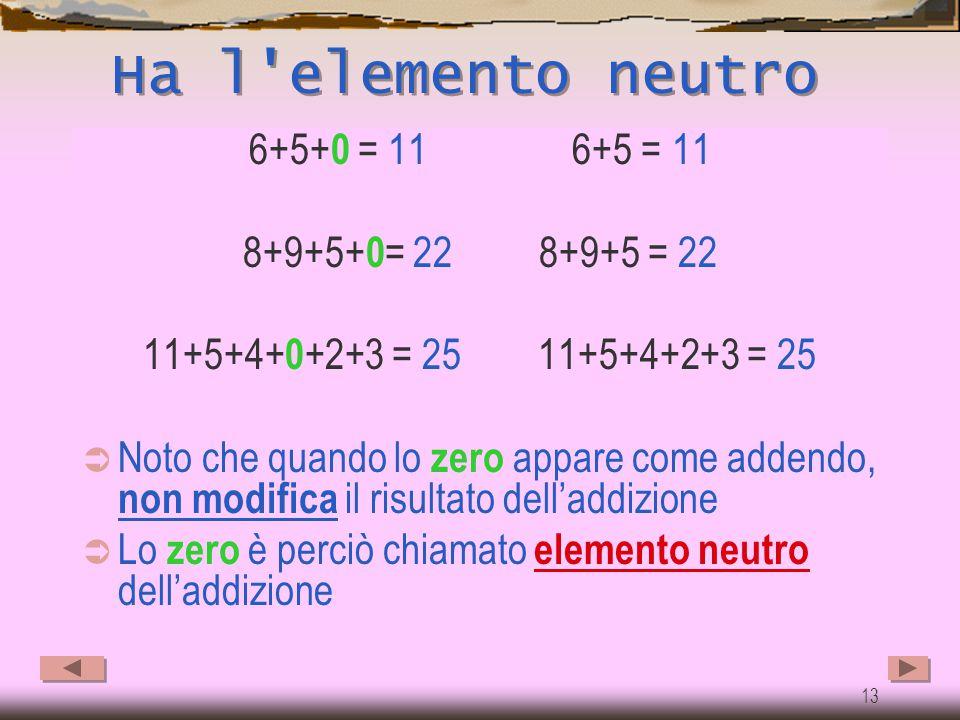 Ha l elemento neutro 6+5+0 = 11 6+5 = 11 8+9+5+0= 22 8+9+5 = 22
