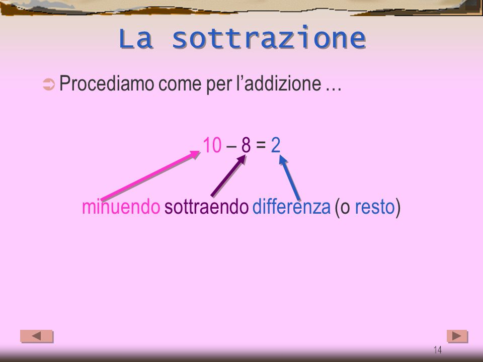 minuendo sottraendo differenza (o resto)