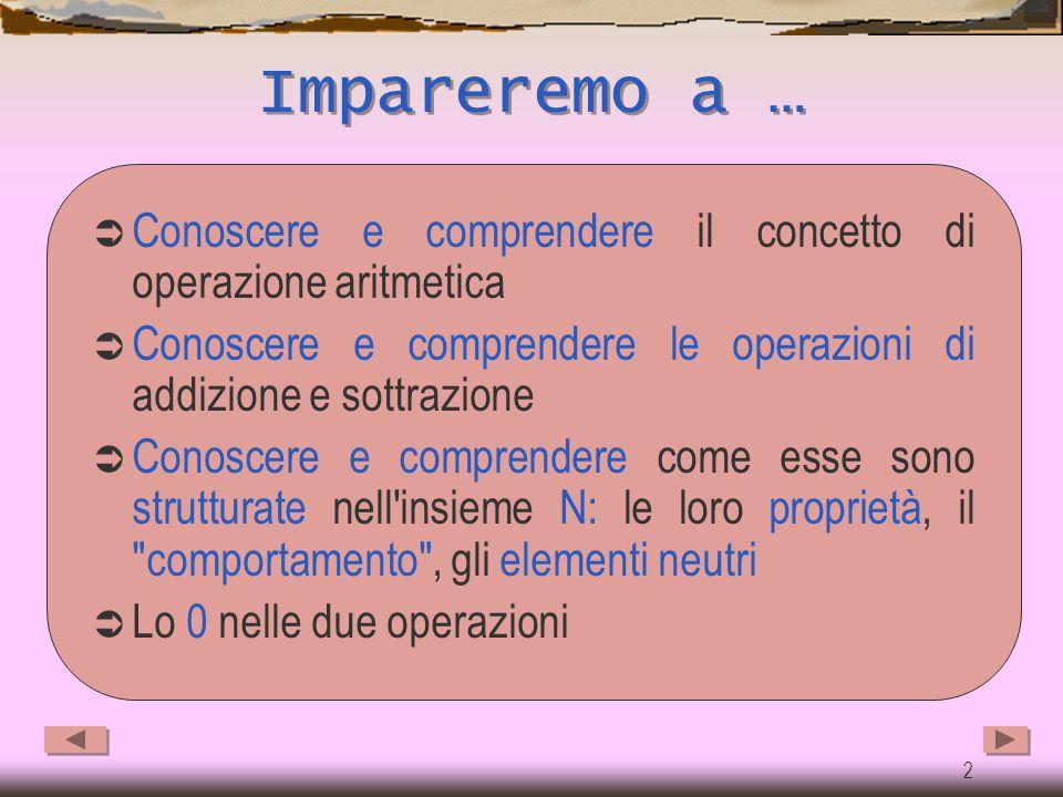 Impareremo a … Conoscere e comprendere il concetto di operazione aritmetica. Conoscere e comprendere le operazioni di addizione e sottrazione.