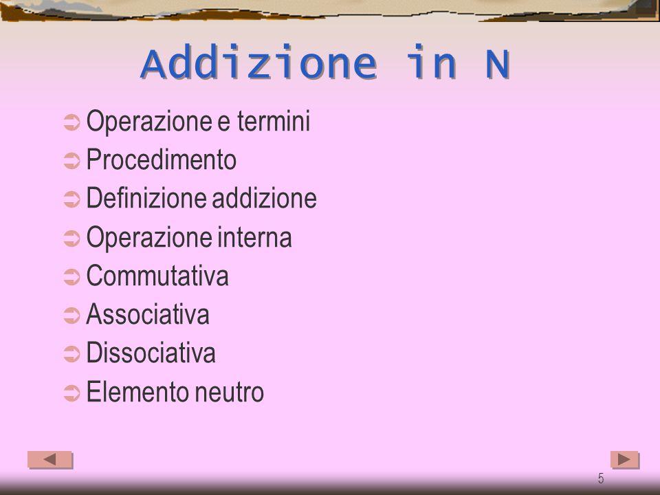 Addizione in N Operazione e termini Procedimento Definizione addizione