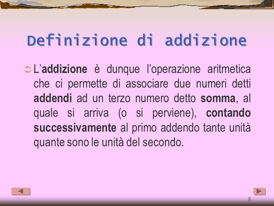 Definizione di addizione