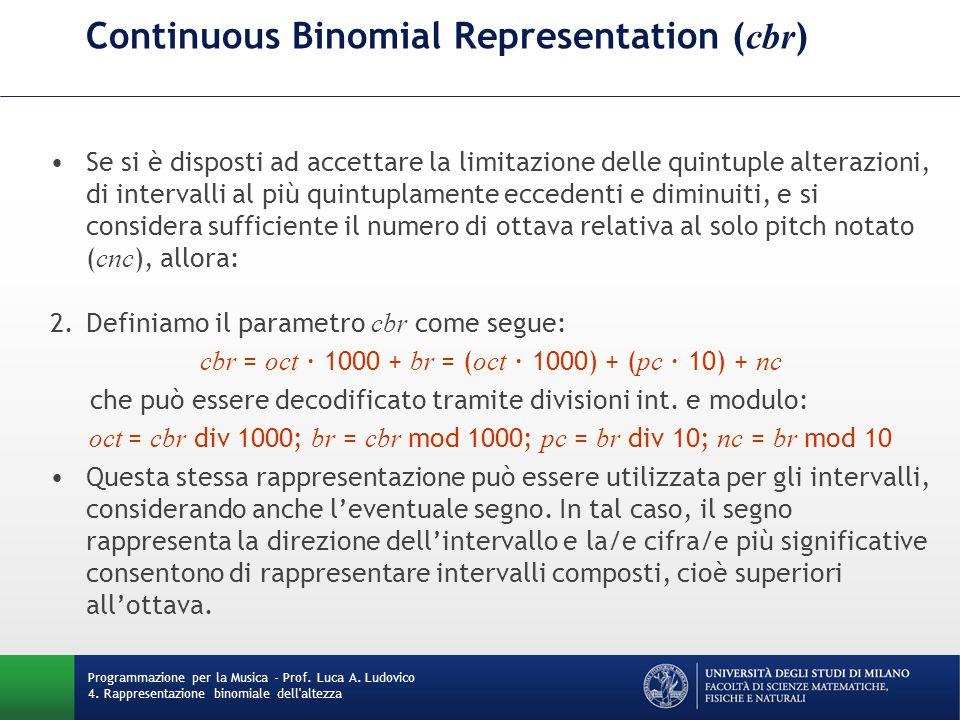 Continuous Binomial Representation (cbr)