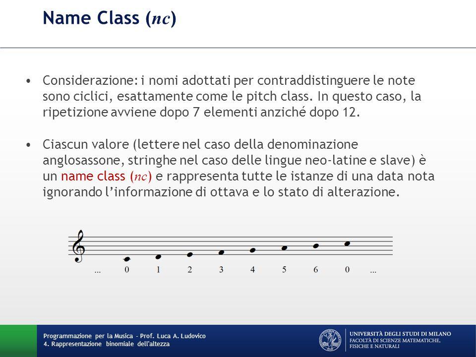 Name Class (nc)
