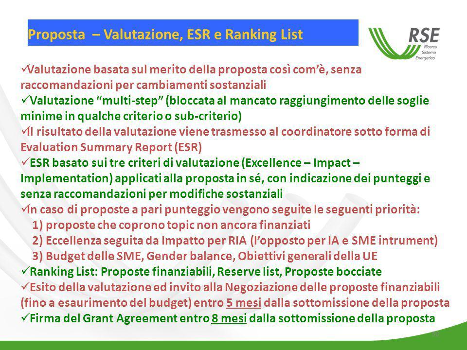 Proposta – Valutazione, ESR e Ranking List