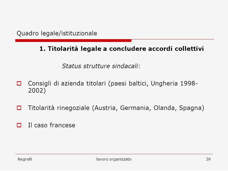 Quadro legale/istituzionale