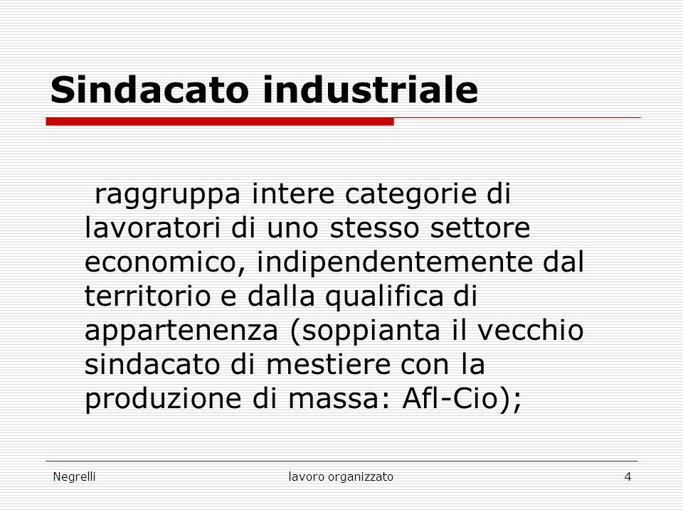 Sindacato industriale