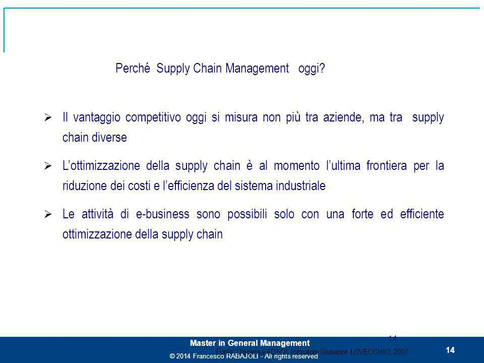 Perché Supply Chain Management oggi