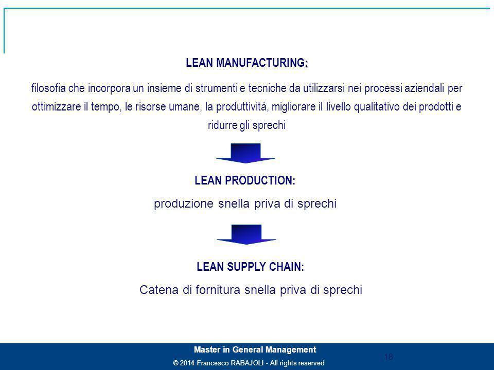 LEAN MANUFACTURING: LEAN PRODUCTION: LEAN SUPPLY CHAIN: