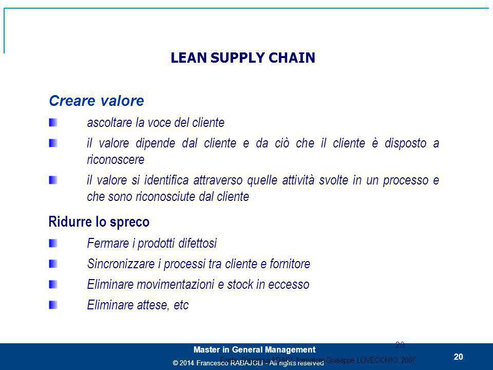 Creare valore Ridurre lo spreco LEAN SUPPLY CHAIN