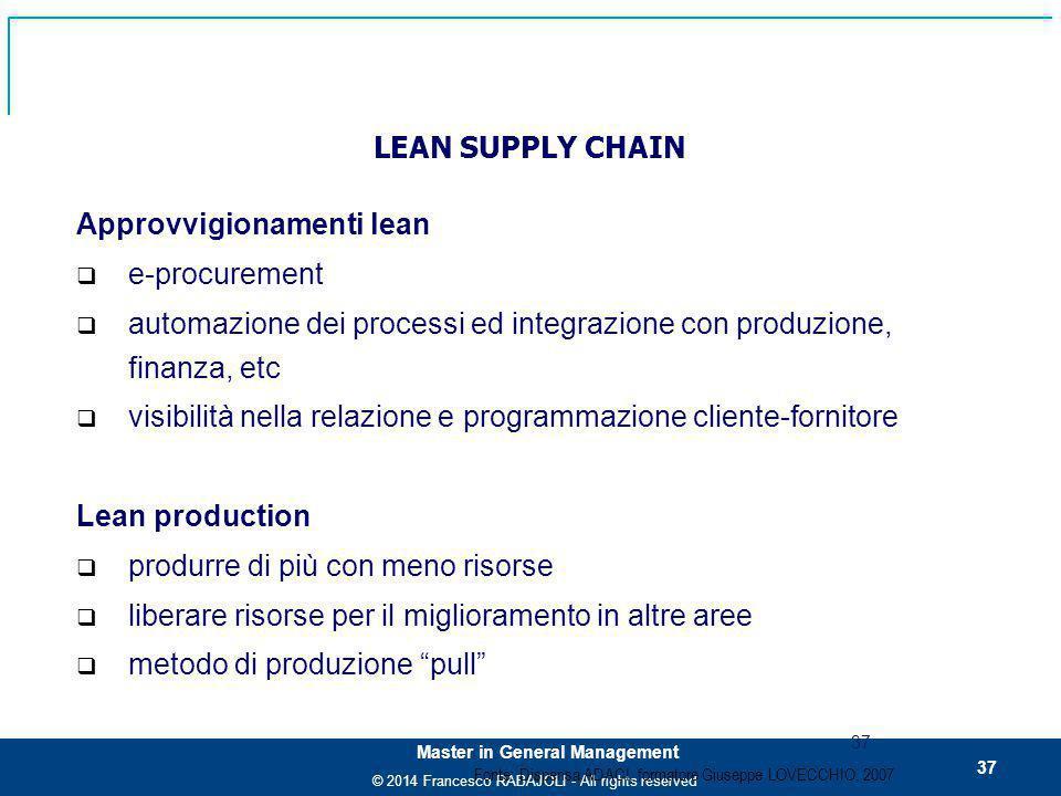 Approvvigionamenti lean e-procurement