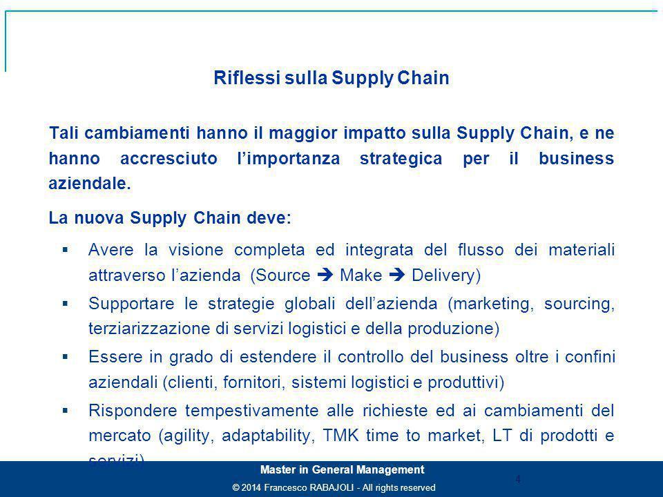 Riflessi sulla Supply Chain