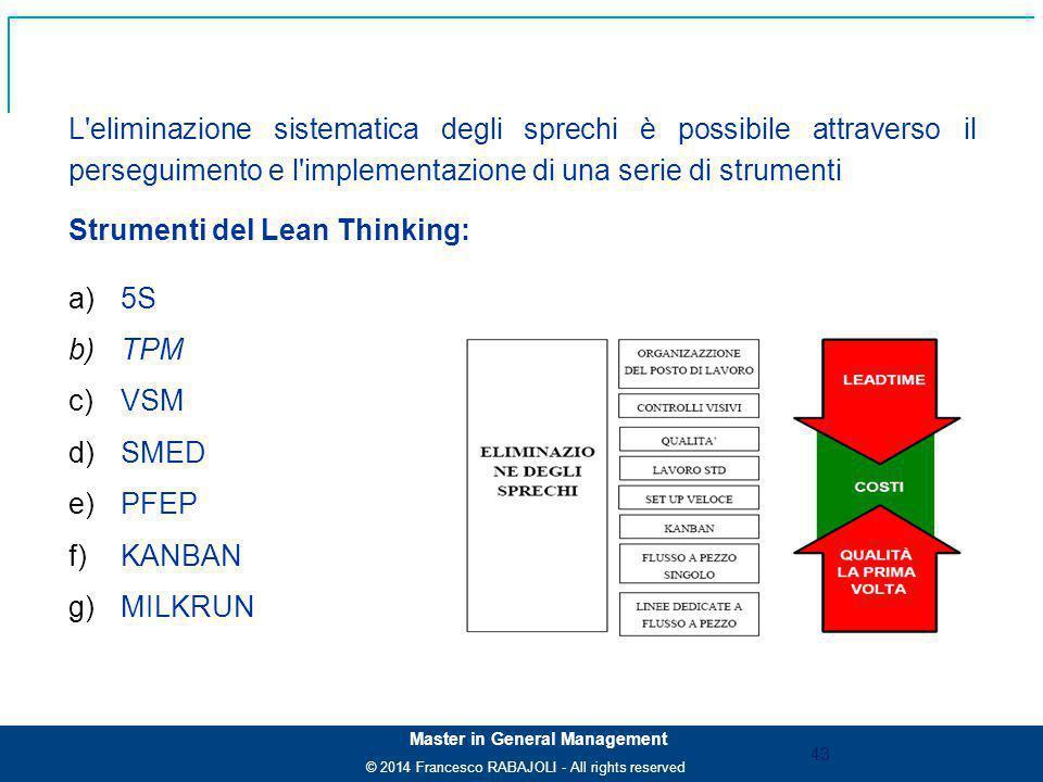 Strumenti del Lean Thinking: 5S TPM VSM SMED PFEP KANBAN MILKRUN