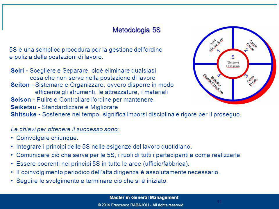 Metodologia 5S 5S è una semplice procedura per la gestione dell ordine e pulizia delle postazioni di lavoro.