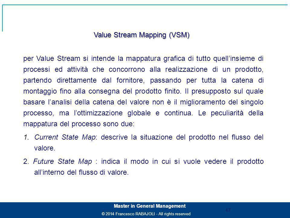 Value Stream Mapping (VSM)