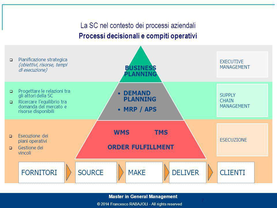 La SC nel contesto dei processi aziendali Processi decisionali e compiti operativi