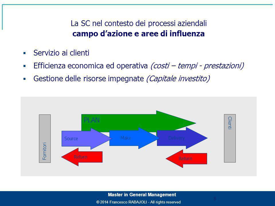 Efficienza economica ed operativa (costi – tempi - prestazioni)