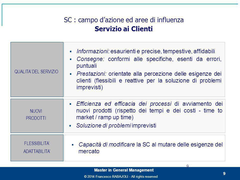 SC : campo d'azione ed aree di influenza Servizio ai Clienti