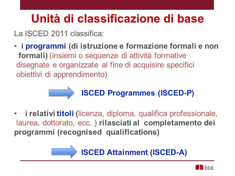 Unità di classificazione di base