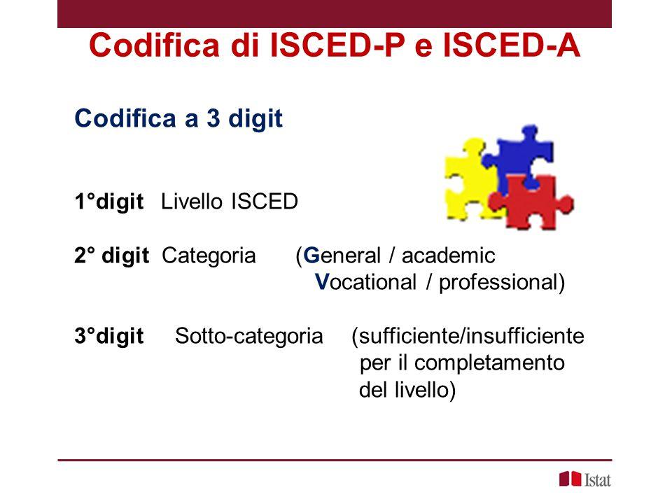 Codifica di ISCED-P e ISCED-A