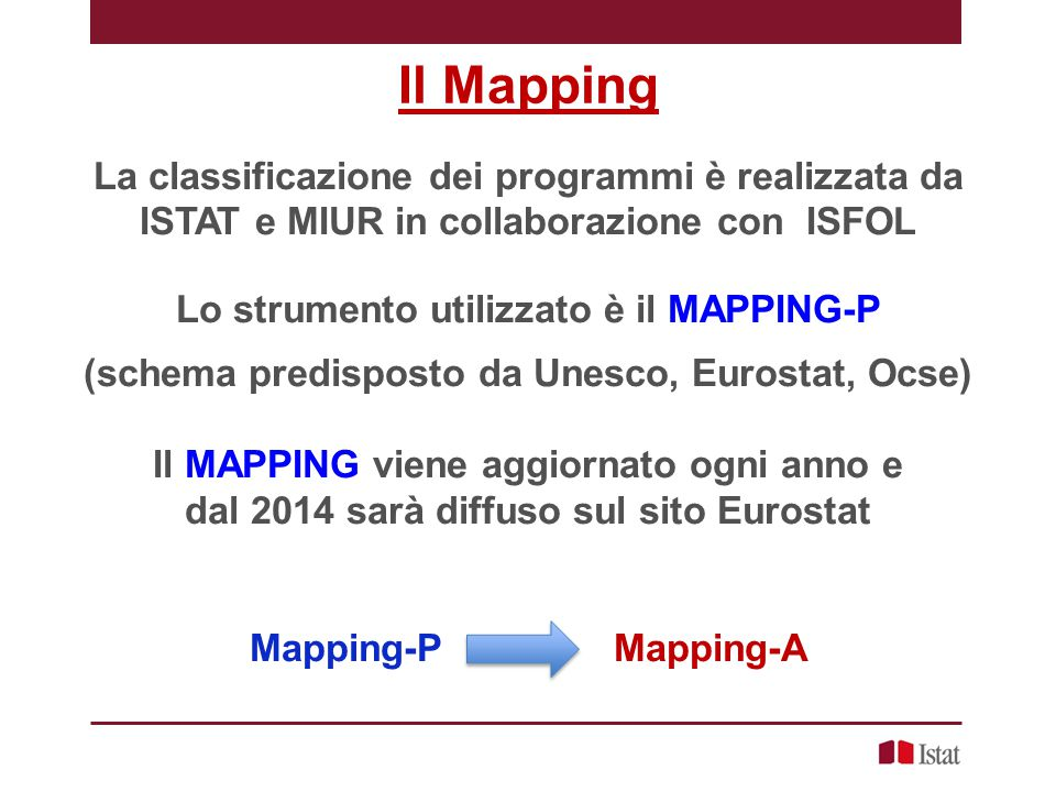 Il Mapping