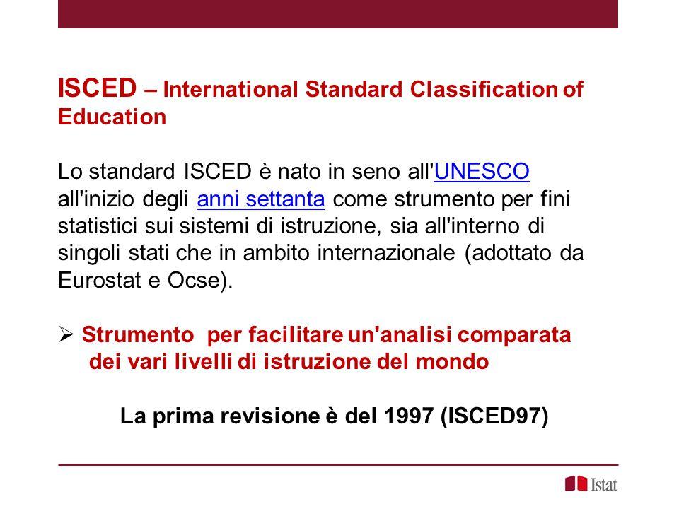 La prima revisione è del 1997 (ISCED97)